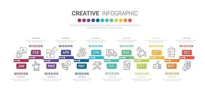 infografica tutto il mese planner design e presentazione aziendale può essere utilizzato per il concetto di business con 12 opzioni.