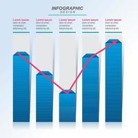 grafico a barre che mostra la ripresa finanziaria dopo la crisi infografica