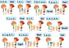 personaggio dei cartoni animati di molti bambini che ortografano il numero 1-10 vettore