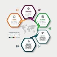5 passaggi del modello esagonale, possono essere utilizzati in vari campi come affari, azienda, ricerca o medicina, istruzione.
