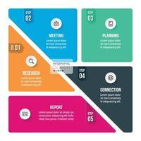 Segmentazione in 5 fasi. può essere applicato a presentazioni, divisione funzionale, realizzazione di brochure o marketing.