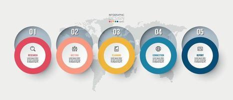 5 passaggi di qualsiasi pianificazione aziendale o analisi di marketing di processo con infografica vettoriale di design di forma circolare.