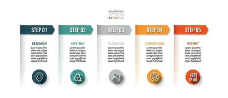 presentare nuove idee o pianificazione del lavoro, processi di lavoro e spiegare e riferire sui risultati. design infografico quadrato. vettore