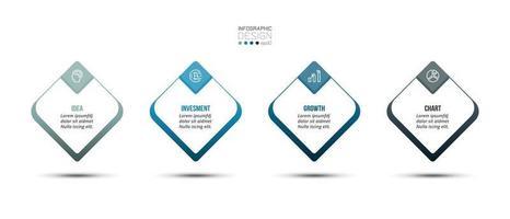 pianificazione del lavoro e definizione degli obiettivi per il business o il marketing