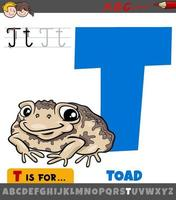 lettera t dall'alfabeto con carattere animale rospo dei cartoni animati vettore