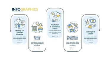 modello di infografica vettoriale storia della violenza