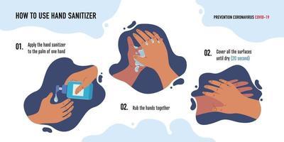 come usare il disinfettante per le mani per proteggere dai virus corona, illustrazione di copertina 19 vettore