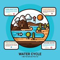 ciclo dell'acqua infographic vettore
