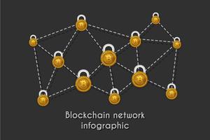 Blockchain tecnologia di rete infografica per criptovaluta con