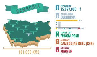 Illustrazione di vettore della mappa della Cambogia