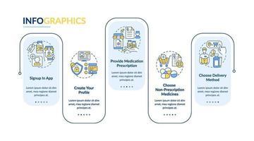 modello di infografica vettoriale di passaggi di ordine di farmaci online