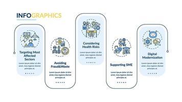 aziende e aumento della spesa modello infografica vettoriale