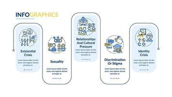 modello di infografica vettoriale