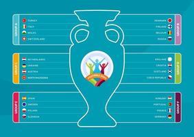 illustrazione di riserva di vettore dei gruppi della fase finale del torneo di calcio europeo 2020. Torneo europeo di calcio 2020 con sfondo. bandiere del paese di vettore