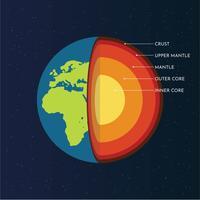 Struttura della Terra vettore