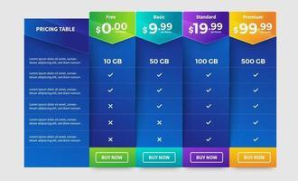 Listino prezzi dell'interfaccia utente dell'interfaccia utente vettore