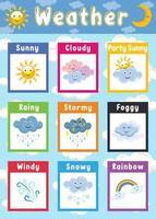 poster di educazione meteorologica per bambini vettore