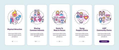 trovare un partner adatto per l'onboarding della schermata della pagina dell'app mobile con concetti. vettore