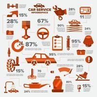infografica servizio auto vettore