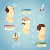 illustrazione vettoriale di trapianto di capelli