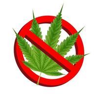 cartelli di divieto con il vettore di foglia di marijuana verde