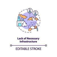icona del concetto di mancanza di infrastrutture necessarie vettore