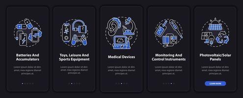 Tipi di e-scrap che accedono alla schermata della pagina dell'app per dispositivi mobili con concetti vettore