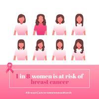 Vettore di media sociali di consapevolezza del cancro al seno