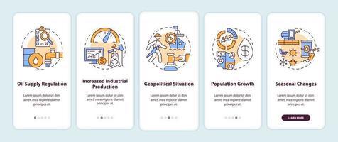 fattori del prezzo del petrolio nella schermata della pagina dell'app mobile con concetti vettore