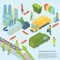 Illustrazione isometrica di vettore dell'illustrazione del ciclo di riciclaggio dei rifiuti