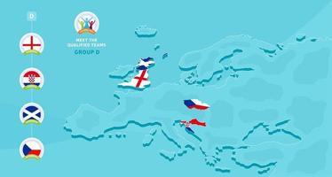 illustrazione di vettore del campionato di calcio europeo 2020 del gruppo d con una mappa dell'europa e la bandiera dei paesi evidenziati che si è qualificata per la fase finale e il segno del logo su sfondo blu