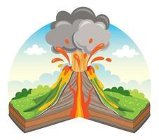 eruzione del vulcano e disegno di lava vettore