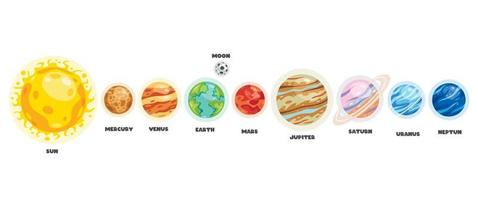 pianeti colorati del sistema solare vettore