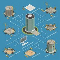illustrazione isometrica di vettore del diagramma di flusso della costruzione del grattacielo