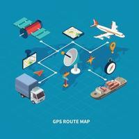 illustrazione di vettore del diagramma di flusso della mappa del percorso gps