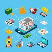 illustrazione vettoriale di infografica isometrica marketing digitale