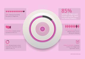 Campagna di sensibilizzazione sul cancro al seno, statistica e infografica vettore
