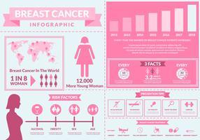 Infographics di consapevolezza del cancro al seno