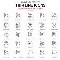Processo di cervello umano linea sottile, dispone di icone set