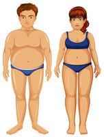 Set di figure sovrappeso