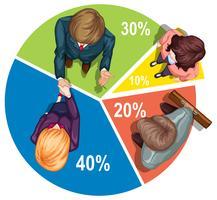 Infografica con persone e grafico a torta