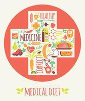 Illustrazione vettoriale di dieta medica.