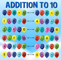 Una aggiunta matematica a 10