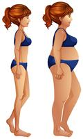 Una trasformazione del corpo femminile vettore