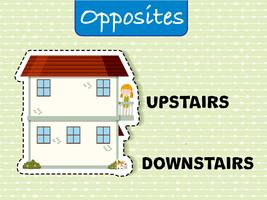 Parole opposte per al piano di sopra e al piano di sotto vettore