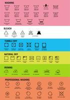 Set di icone di simboli di lavanderia.