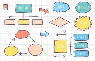 elementi della mappa mentale vettore