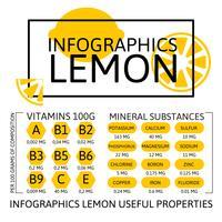Infografica limone vettore