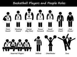 Icone del pittogramma della figura stilizzata del giocatore dei giocatori di pallacanestro. vettore