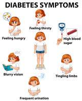Ragazza con diagramma di sintomi del diabete vettore